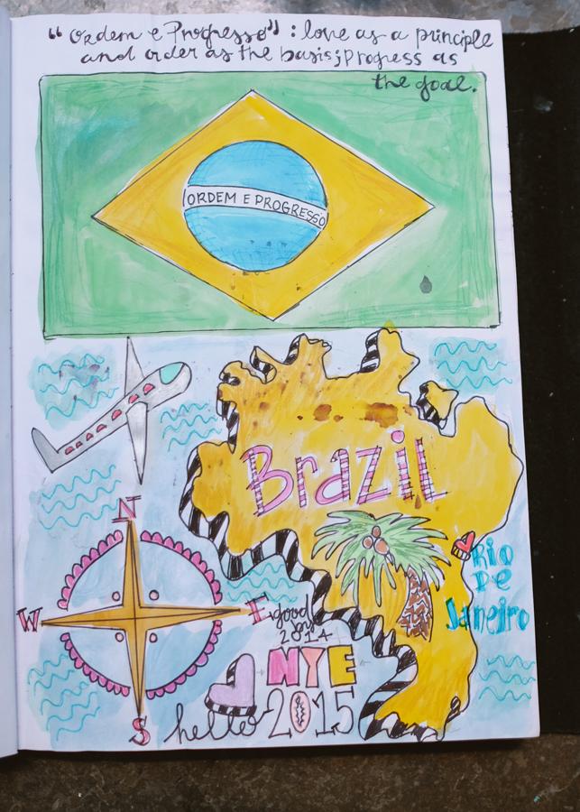 Travel-Journal-Ideas